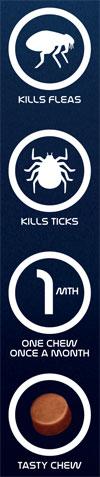 NexGard® Flea and Tick Tablets 1
